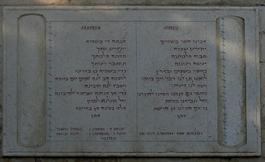 Notre père en hébreu et araméen, transcription par l'école biblique de Jérusalem (Française)