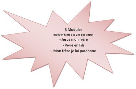 3 modules 2