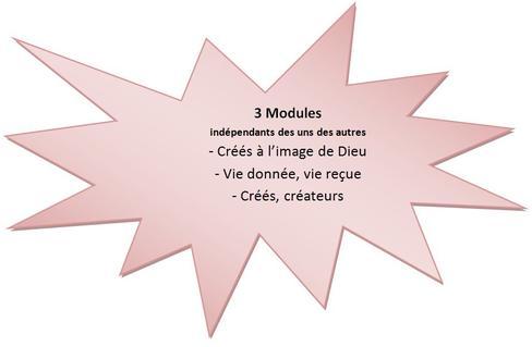 3 modules 3