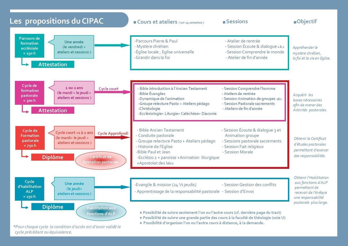 2018-2019 CIPAC p 2-3
