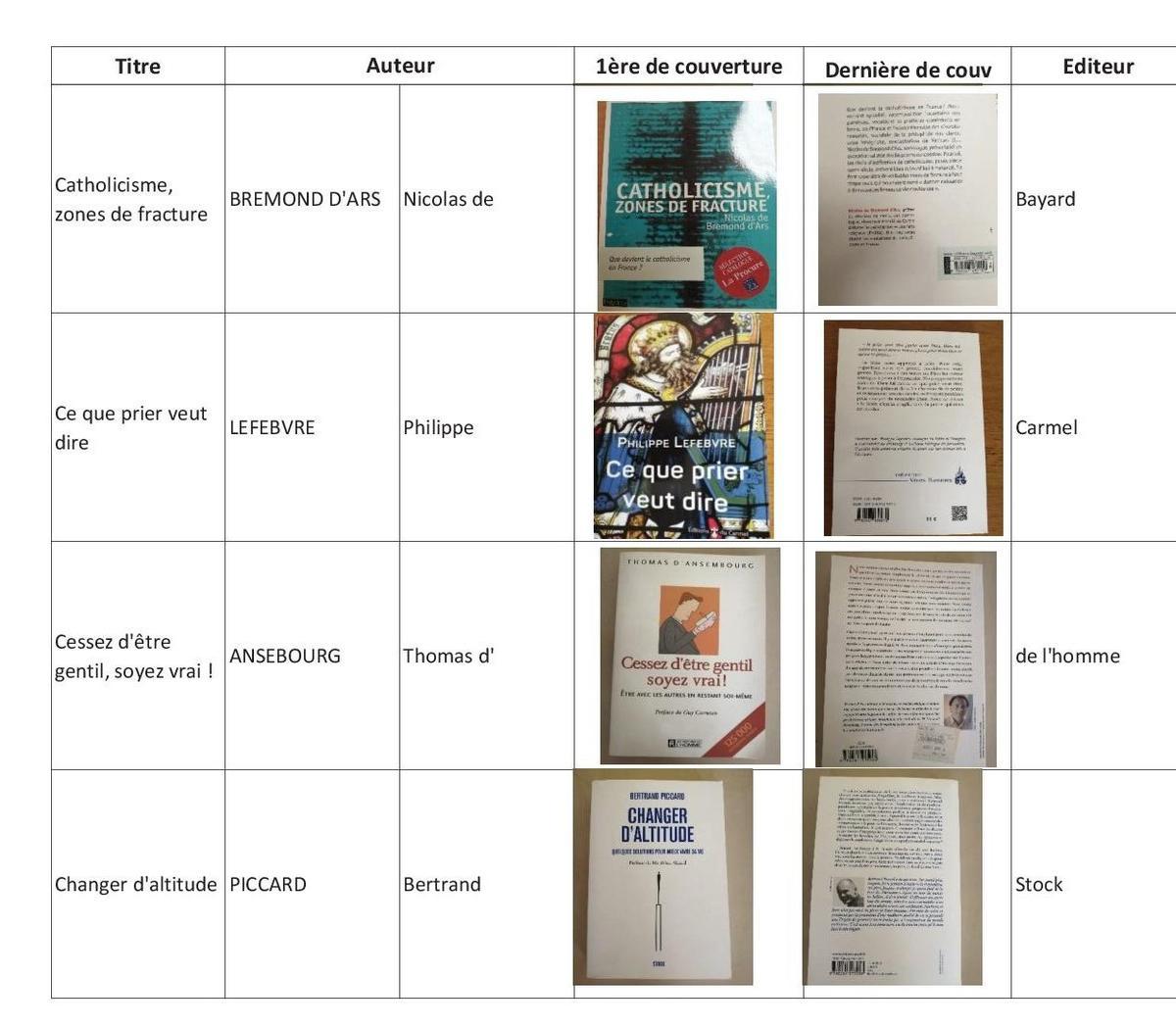 2020-01 Listing Livres402