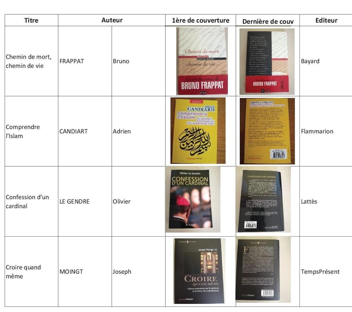 2020-01 Listing Livres403