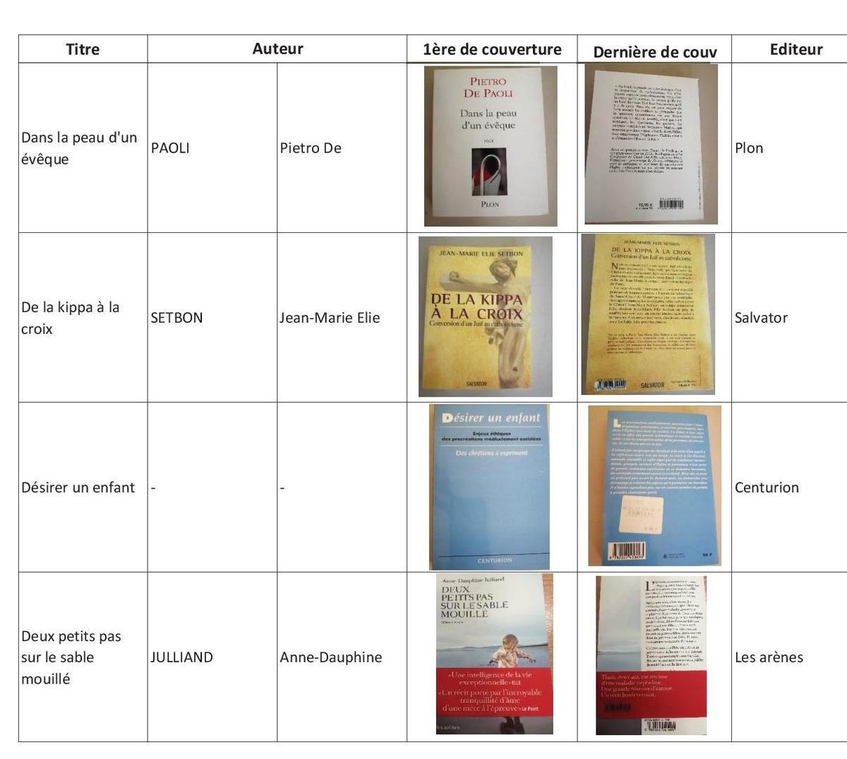 2020-01 Listing Livres404