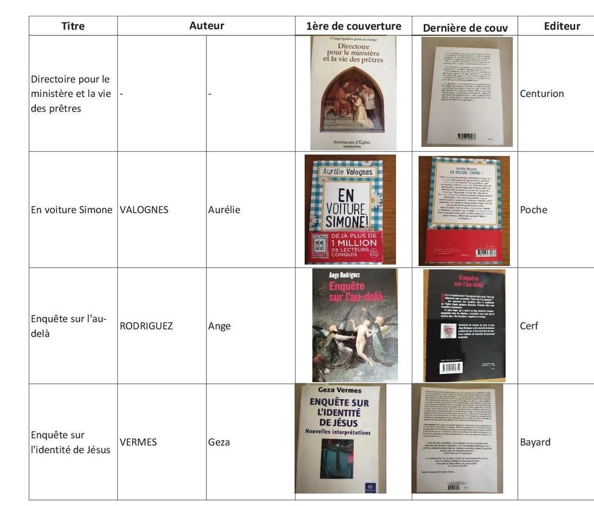 2020-01 Listing Livres405