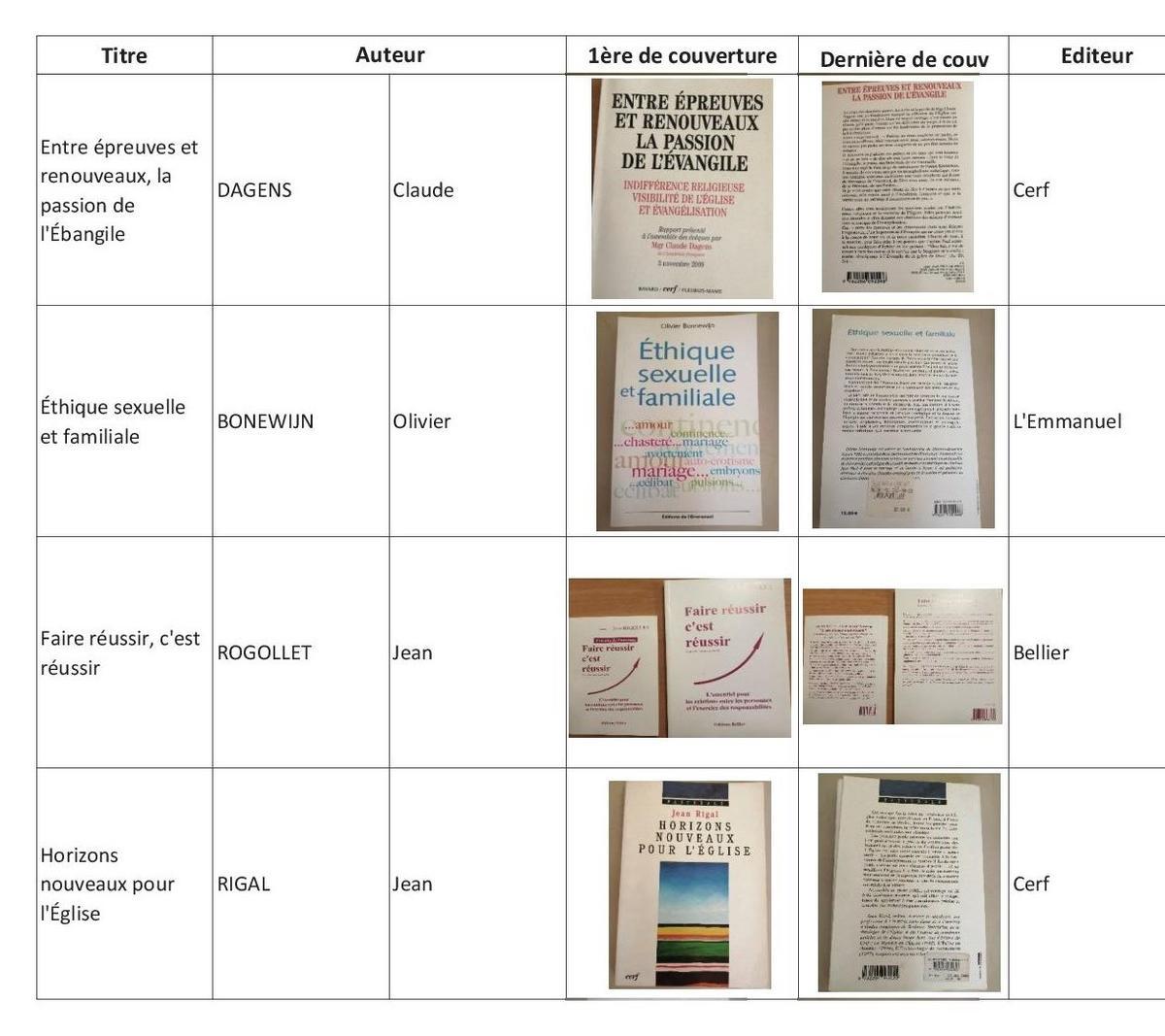 2020-01 Listing Livres406