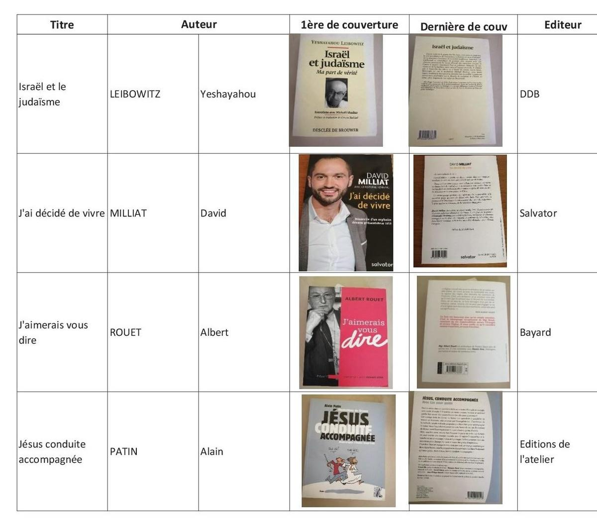 2020-01 Listing Livres407
