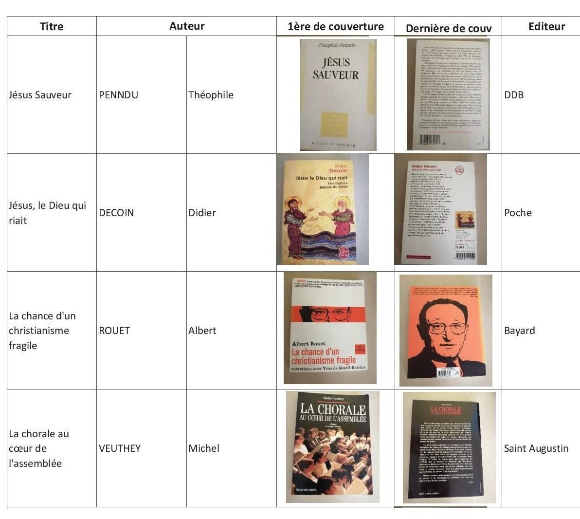 2020-01 Listing Livres408