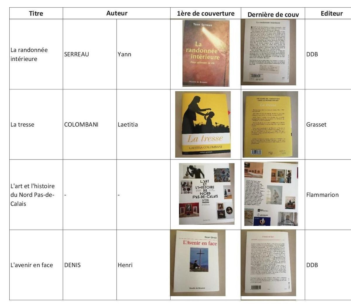 2020-01 Listing Livres409