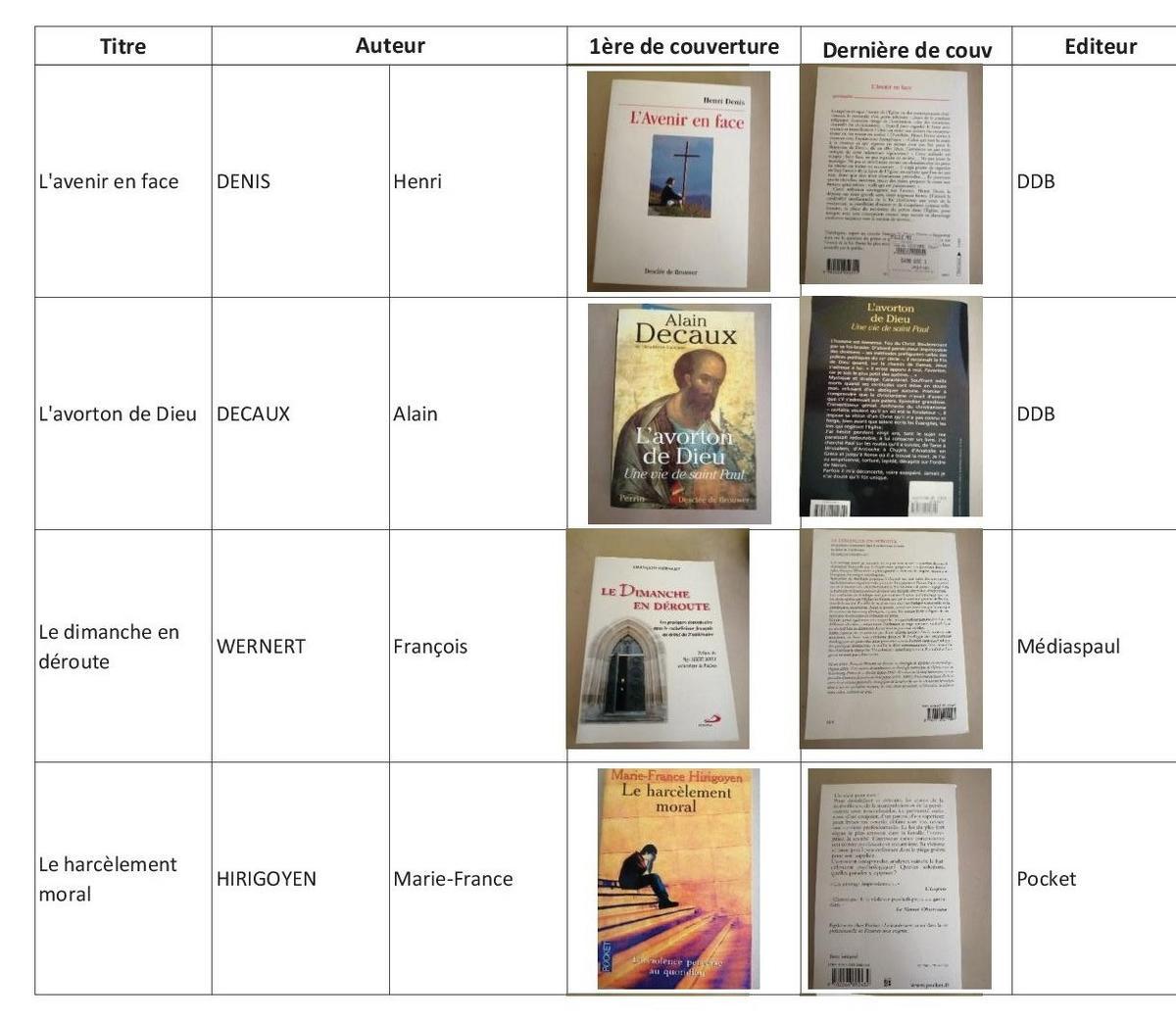 2020-01 Listing Livres410