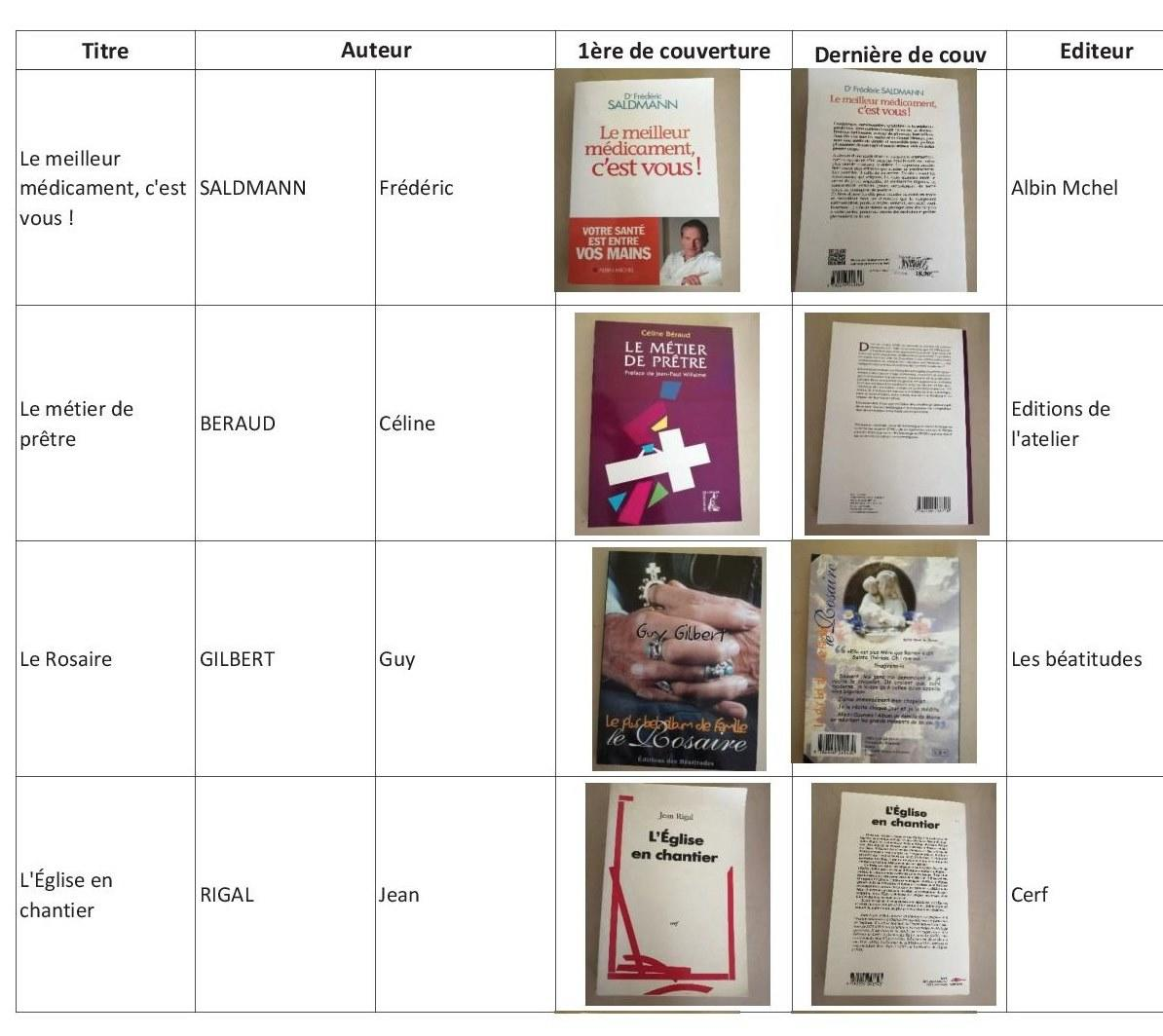 2020-01 Listing Livres411