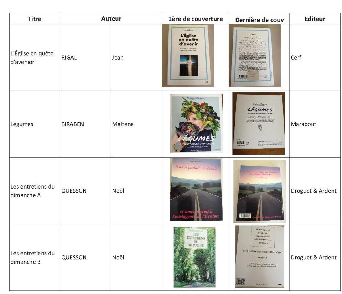2020-01 Listing Livres412