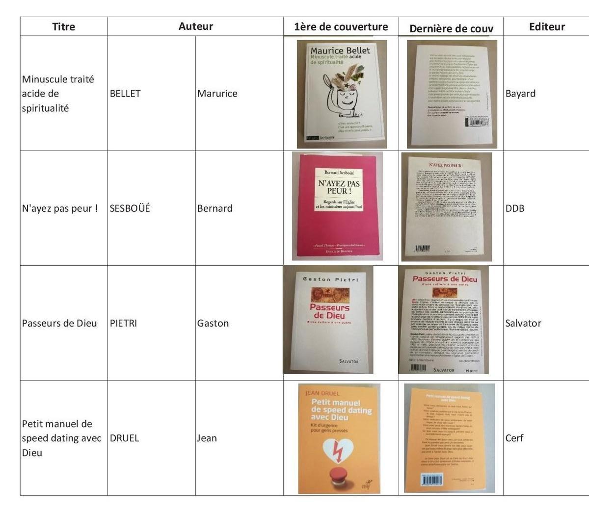 2020-01 Listing Livres415