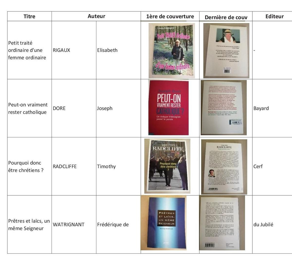2020-01 Listing Livres416
