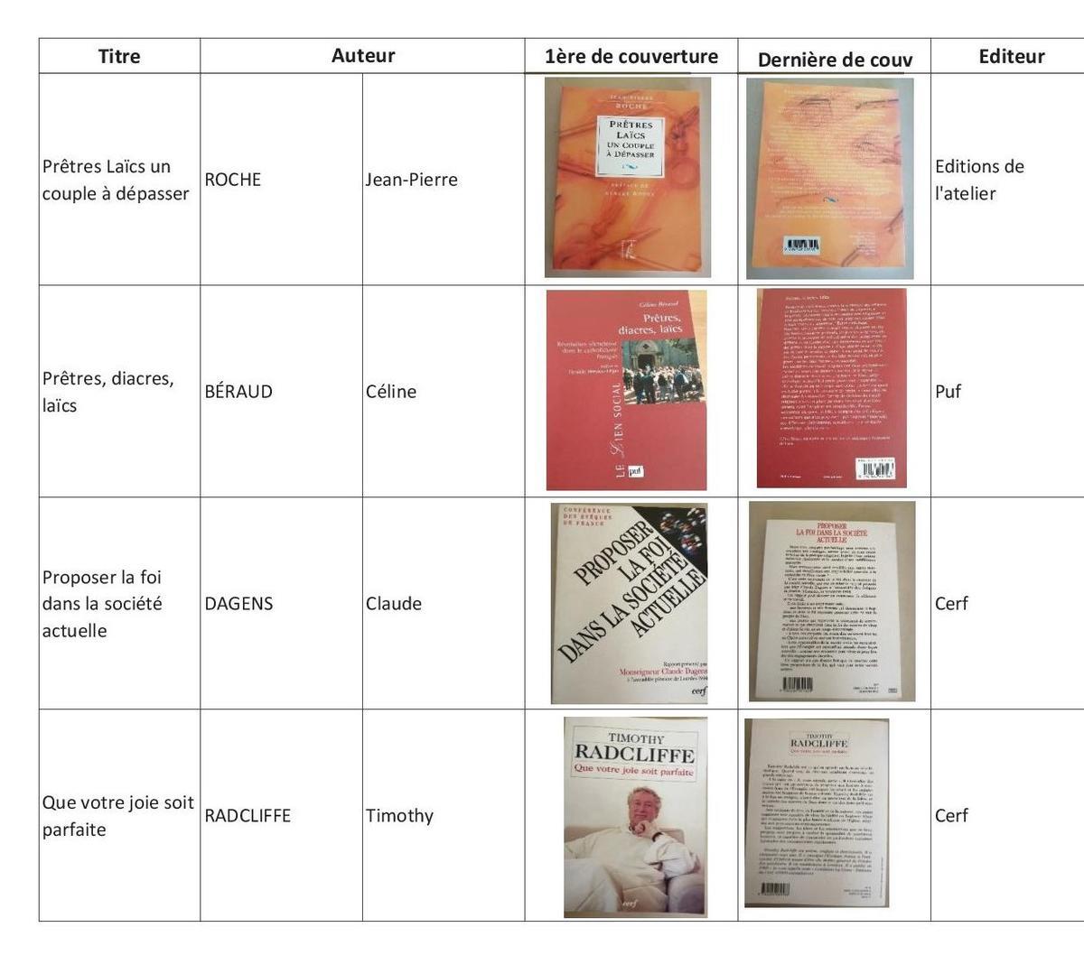 2020-01 Listing Livres417
