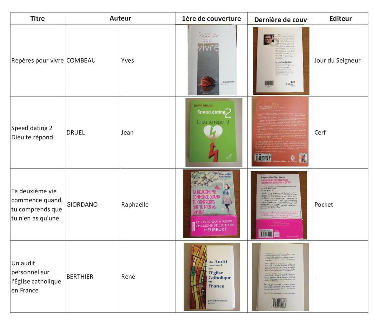 2020-01 Listing Livres418