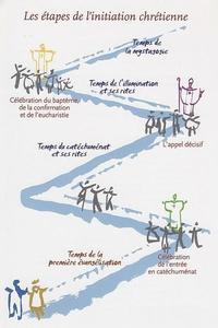 etapes de l'initiation chrétienne