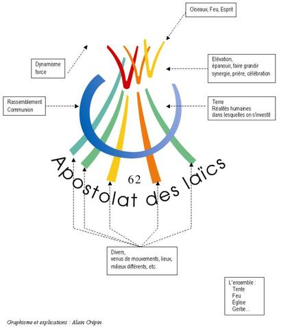 explication logo