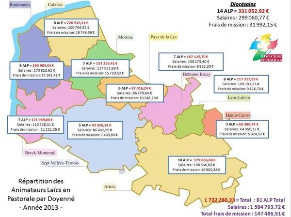 Repartition ALP 2013